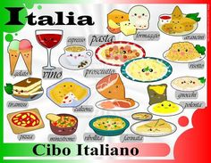 c9475683c2a803a47057061880c262cc--italian-vocabulary-food-humor